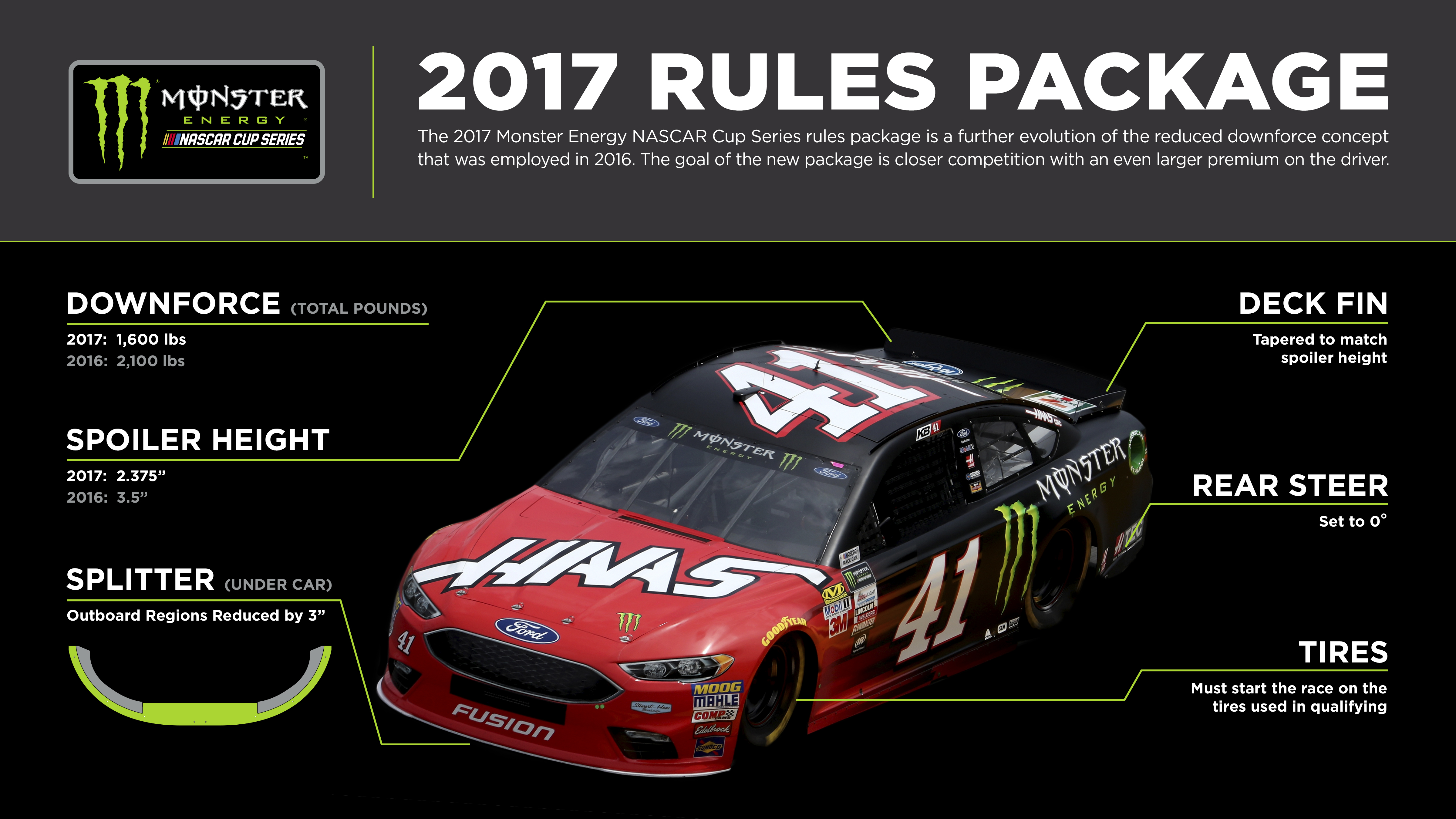 2017 Rules Package - Ford[1]