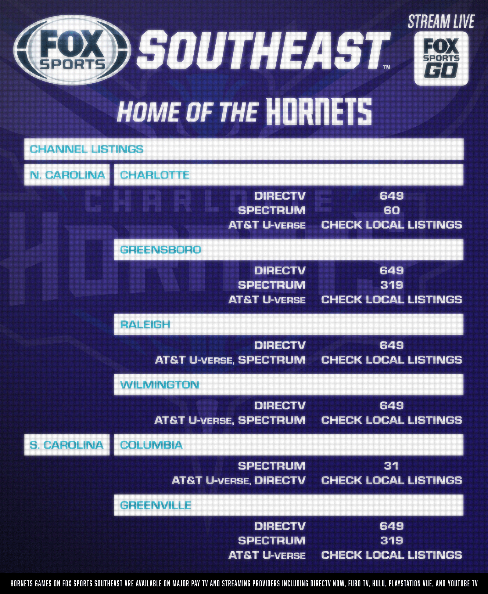 Charlotte Hornets Channel Listings | FOX Sports
